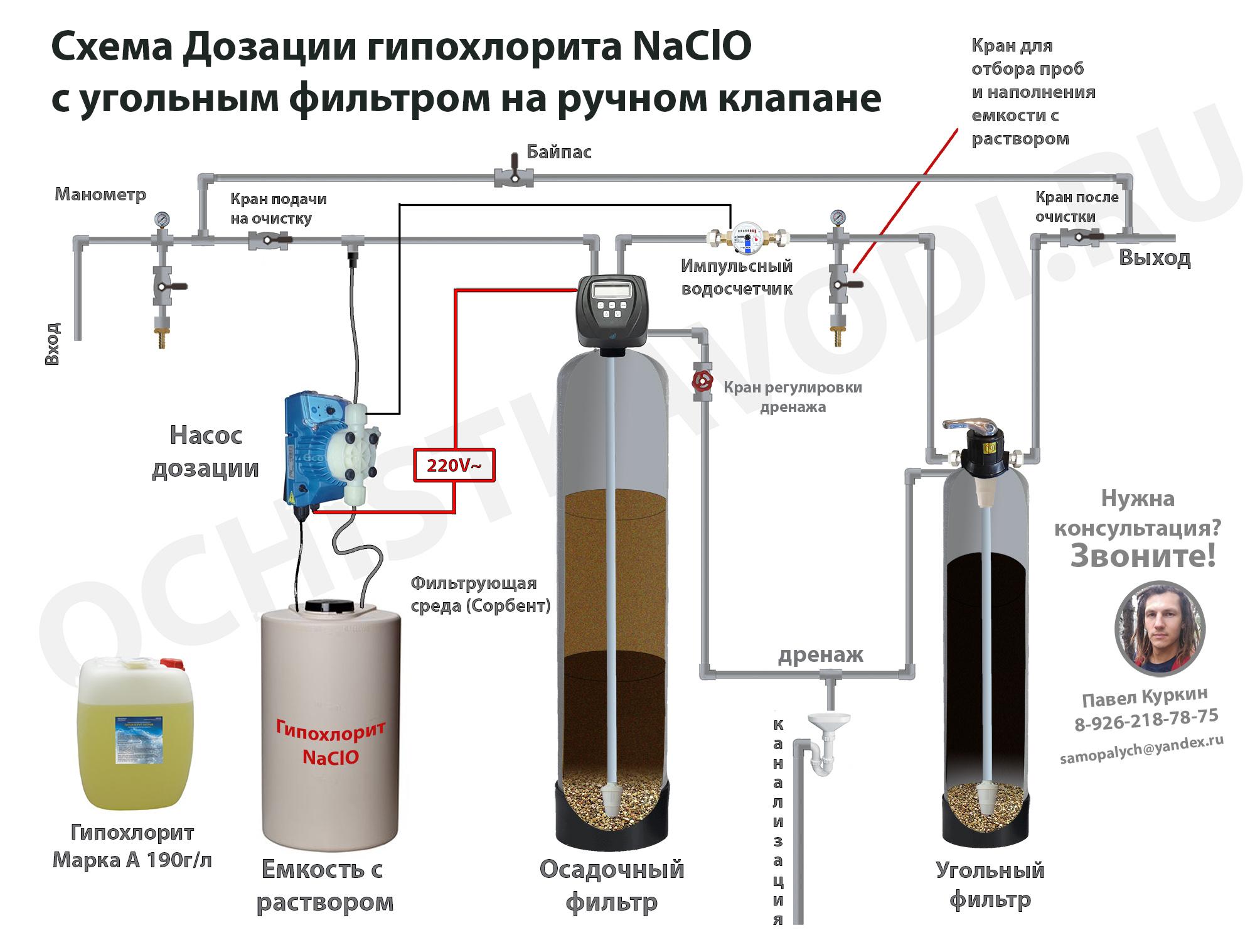 Схема обезжелезивания с дозацией гипохлорита